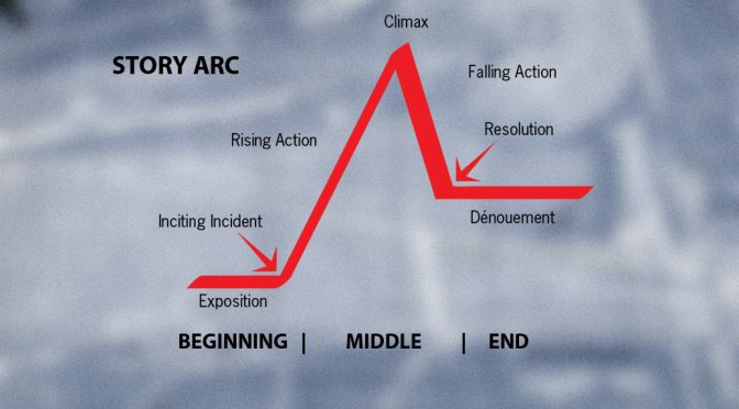 What is a Story Arc?