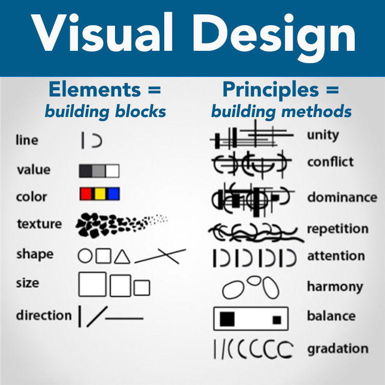 outline showing design elements and principles