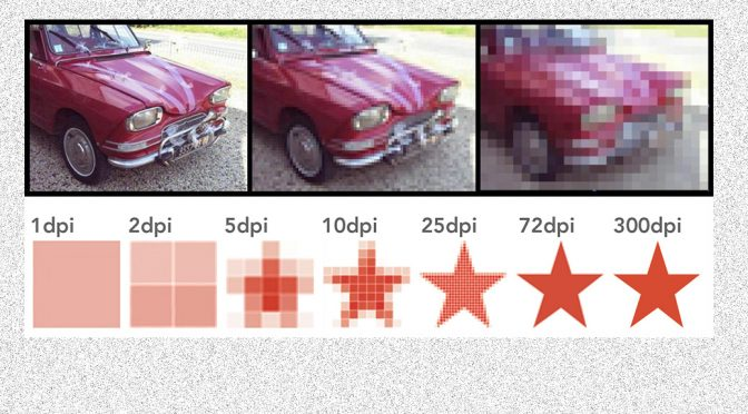 Image Resolution Explained